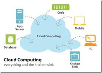 Cloud-Based-Technologies